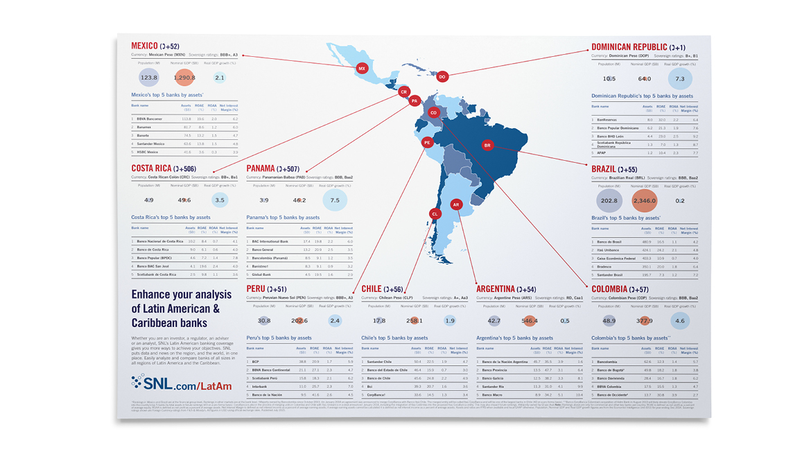 Wrightio_S&P Global_Infographic_2