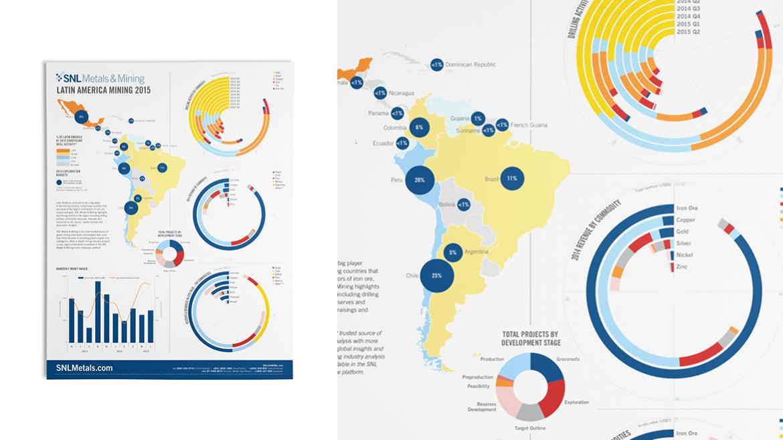 Wrightio_S&P Global_Infographic_3