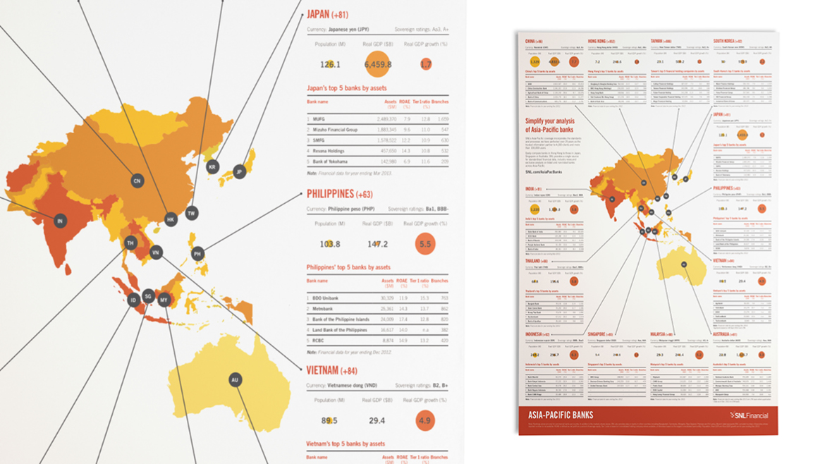 Wrightio_S&P Global_Infographic_7